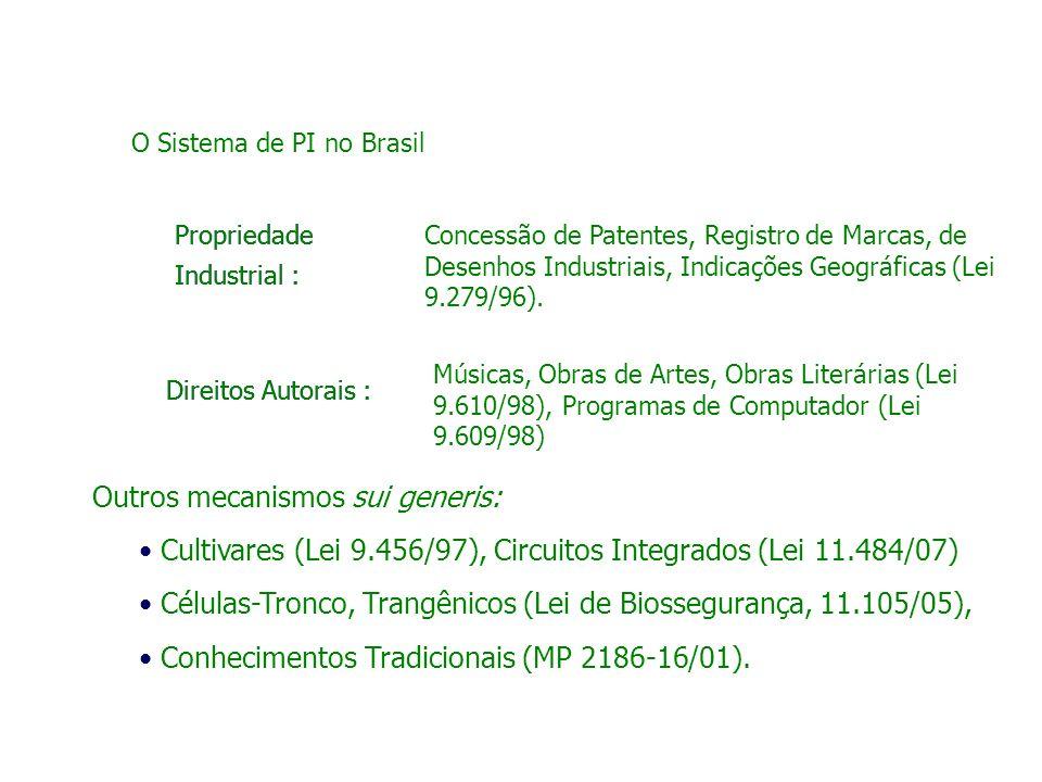 Propriedade Industrial : Direitos Autorais : O Sistema de PI no Brasil Propriedade Industrial : Direitos Autorais : Outros mecanismos sui generis: Cultivares (Lei 9.456/97), Circuitos Integrados (Lei 11.484/07) Células-Tronco, Trangênicos (Lei de Biossegurança, 11.105/05), Conhecimentos Tradicionais (MP 2186-16/01).