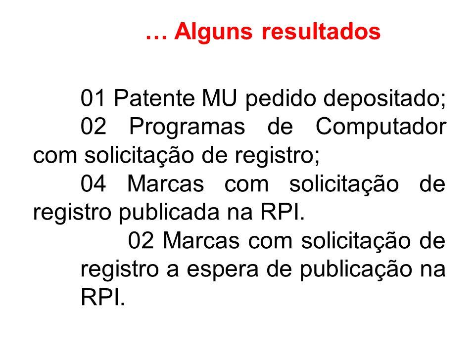 … Alguns resultados 01 Patente MU pedido depositado; 02 Programas de Computador com solicitação de registro; 04 Marcas com solicitação de registro publicada na RPI.