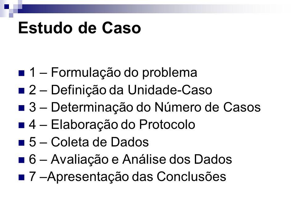 Estudo de Caso 1 – Formulação do problema 2 – Definição da Unidade-Caso 3 – Determinação do Número de Casos 4 – Elaboração do Protocolo 5 – Coleta de
