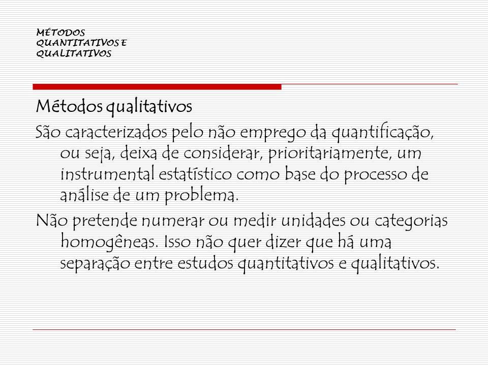 MÉTODOS QUANTITATIVOS E QUALITATIVOS Métodos qualitativos São caracterizados pelo não emprego da quantificação, ou seja, deixa de considerar, priorita