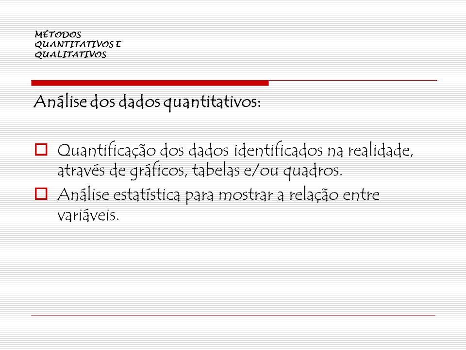 MÉTODOS QUANTITATIVOS E QUALITATIVOS Análise dos dados quantitativos: Quantificação dos dados identificados na realidade, através de gráficos, tabelas