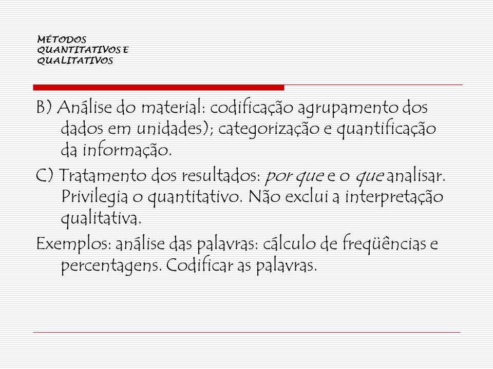 MÉTODOS QUANTITATIVOS E QUALITATIVOS B) Análise do material: codificação agrupamento dos dados em unidades); categorização e quantificação da informaç