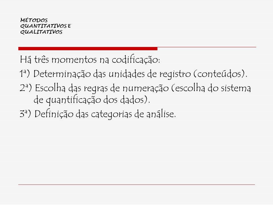 MÉTODOS QUANTITATIVOS E QUALITATIVOS Há três momentos na codificação: 1ª) Determinação das unidades de registro (conteúdos). 2ª) Escolha das regras de
