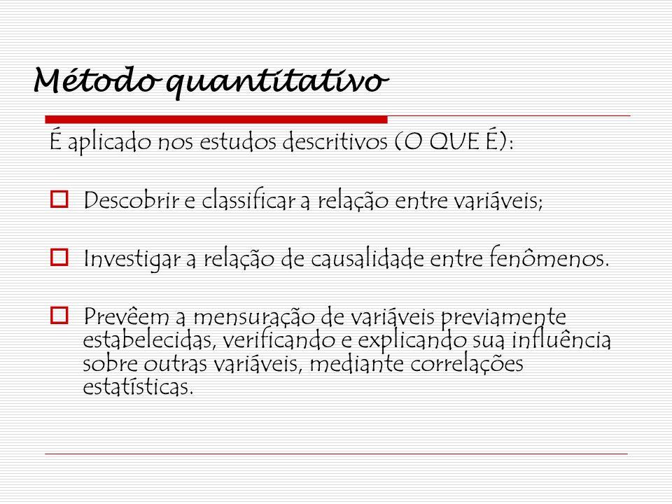 Método quantitativo É aplicado nos estudos descritivos (O QUE É): Descobrir e classificar a relação entre variáveis; Investigar a relação de causalida