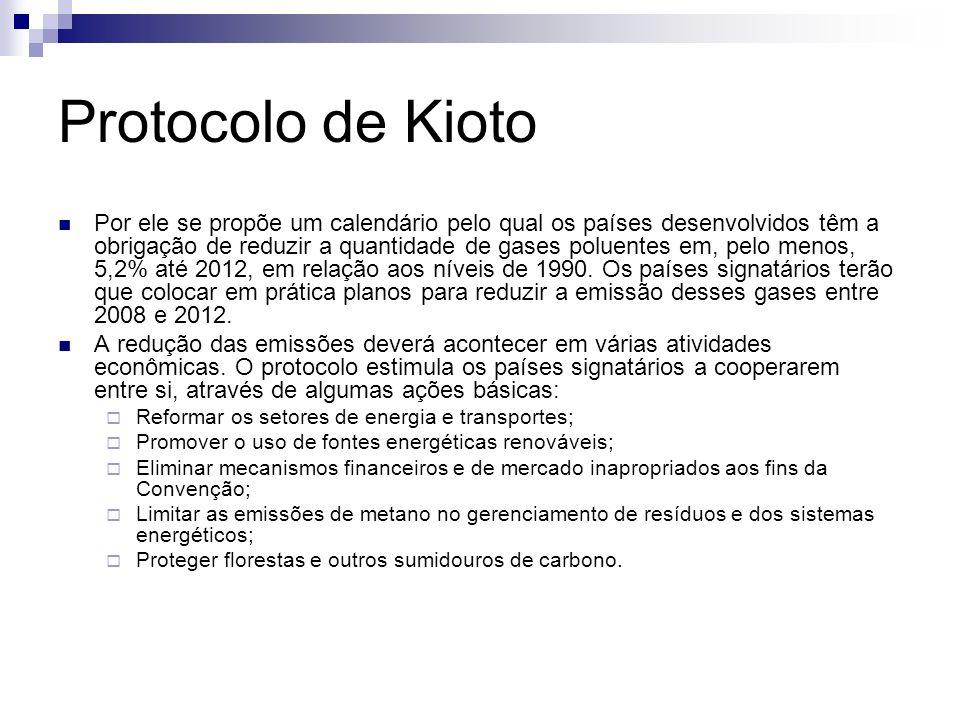 Protocolo de Kioto Por ele se propõe um calendário pelo qual os países desenvolvidos têm a obrigação de reduzir a quantidade de gases poluentes em, pe