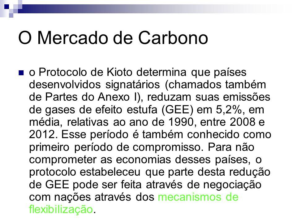 O Mercado de Carbono o Protocolo de Kioto determina que países desenvolvidos signatários (chamados também de Partes do Anexo I), reduzam suas emissões