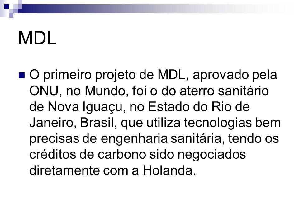O primeiro projeto de MDL, aprovado pela ONU, no Mundo, foi o do aterro sanitário de Nova Iguaçu, no Estado do Rio de Janeiro, Brasil, que utiliza tec