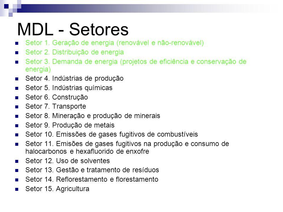 MDL - Setores Setor 1. Geração de energia (renovável e não-renovável) Setor 2. Distribuição de energia Setor 3. Demanda de energia (projetos de eficiê