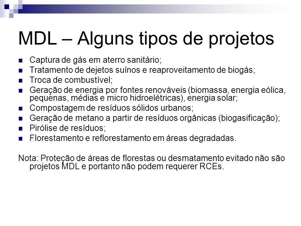 MDL – Alguns tipos de projetos Captura de gás em aterro sanitário; Tratamento de dejetos suínos e reaproveitamento de biogás; Troca de combustível; Ge