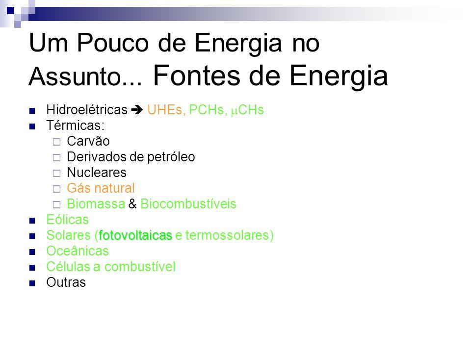Hidroelétricas UHEs, PCHs, CHs Térmicas: Carvão Derivados de petróleo Nucleares Gás natural Biomassa & Biocombustíveis Eólicas fotovoltaicas Solares (