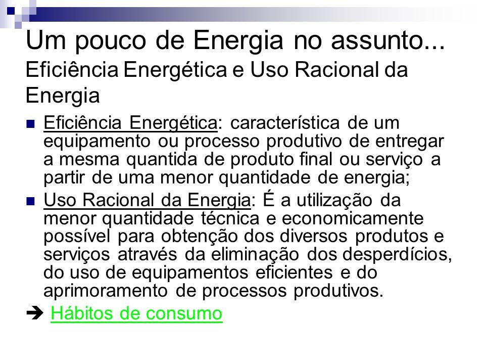Um pouco de Energia no assunto... Eficiência Energética e Uso Racional da Energia Eficiência Energética: característica de um equipamento ou processo