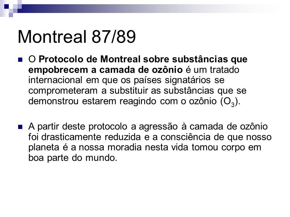 Montreal 87/89 O Protocolo de Montreal sobre substâncias que empobrecem a camada de ozônio é um tratado internacional em que os países signatários se