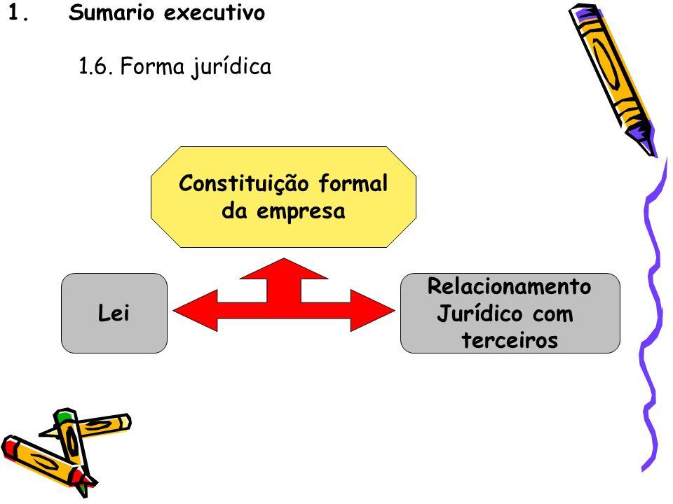 1.Sumario executivo 1.6. Forma jurídica Constituição formal da empresa Lei Relacionamento Jurídico com terceiros