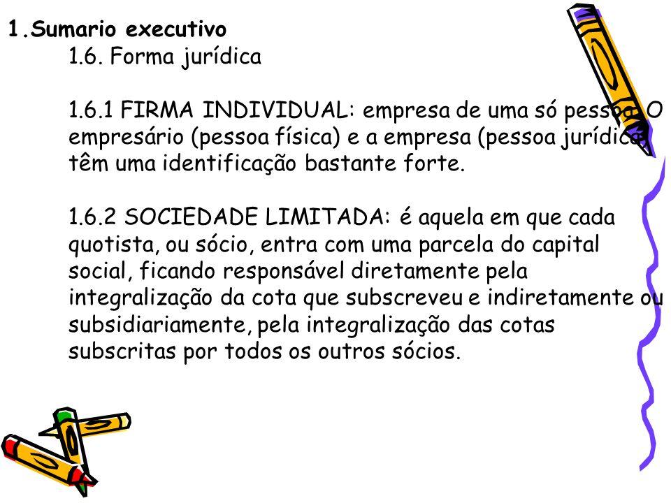 1.Sumario executivo 1.6. Forma jurídica 1.6.1 FIRMA INDIVIDUAL: empresa de uma só pessoa. O empresário (pessoa física) e a empresa (pessoa jurídica) t