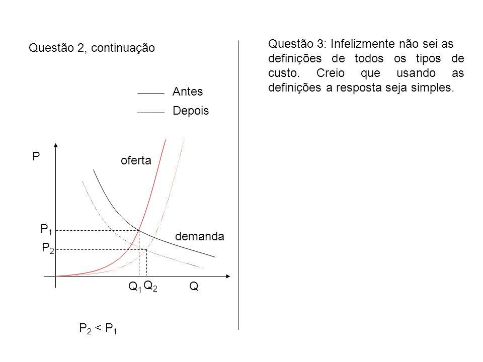 Q P Q1Q1 P1P1 Antes Q2Q2 P2P2 Depois P 2 < P 1 oferta demanda Questão 3: Infelizmente não sei as definições de todos os tipos de custo.