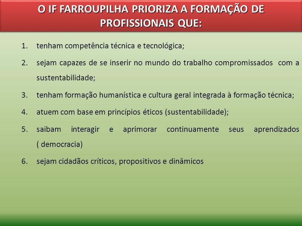 1.tenham competência técnica e tecnológica; 2.sejam capazes de se inserir no mundo do trabalho compromissados com a sustentabilidade; 3.tenham formaçã