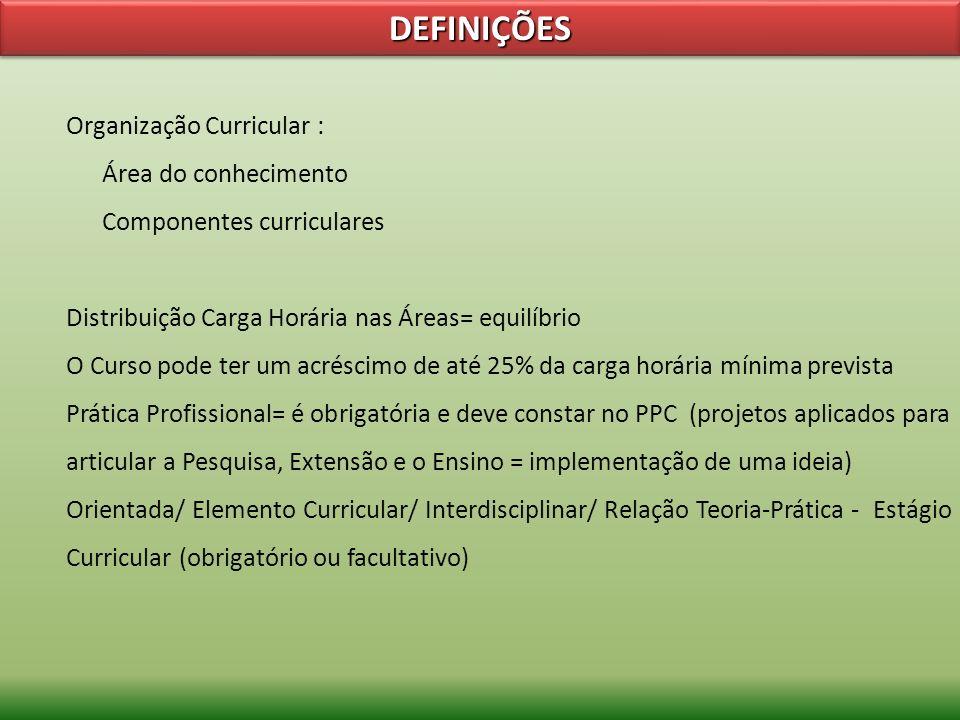 DEFINIÇÕESDEFINIÇÕES Organização Curricular : Área do conhecimento Componentes curriculares Distribuição Carga Horária nas Áreas= equilíbrio O Curso p