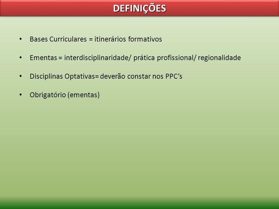 DEFINIÇÕESDEFINIÇÕES Bases Curriculares = itinerários formativos Ementas = interdisciplinaridade/ prática profissional/ regionalidade Disciplinas Opta
