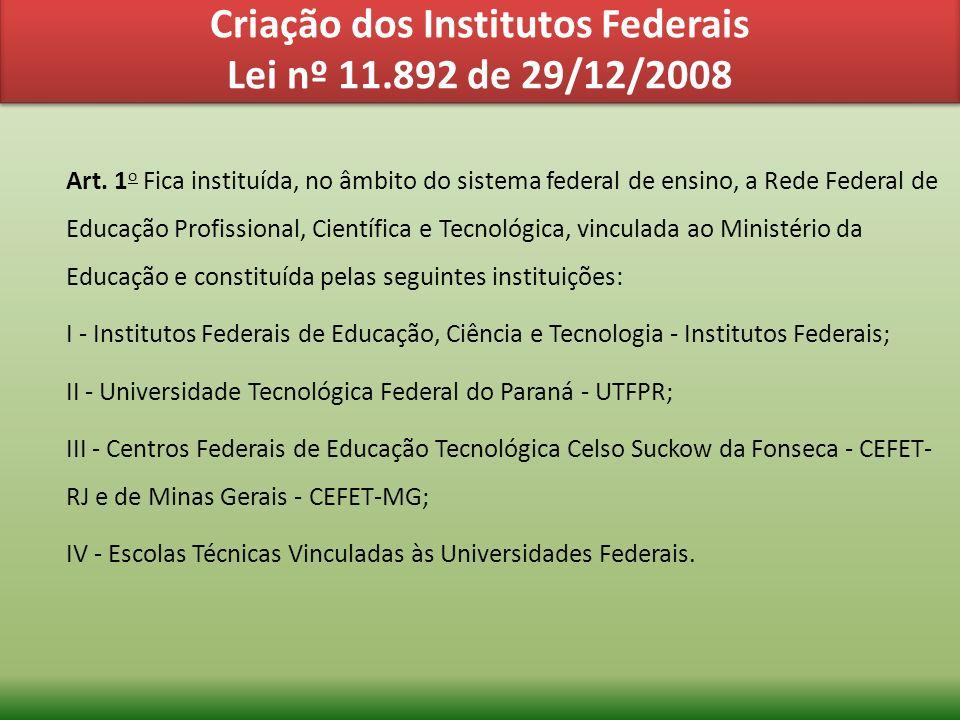 Criação dos Institutos Federais Lei nº 11.892 de 29/12/2008 Art. 1 o Fica instituída, no âmbito do sistema federal de ensino, a Rede Federal de Educaç