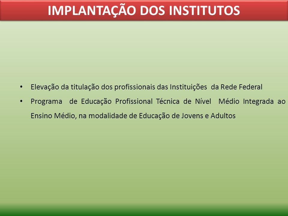 Elevação da titulação dos profissionais das Instituições da Rede Federal Programa de Educação Profissional Técnica de Nível Médio Integrada ao Ensino