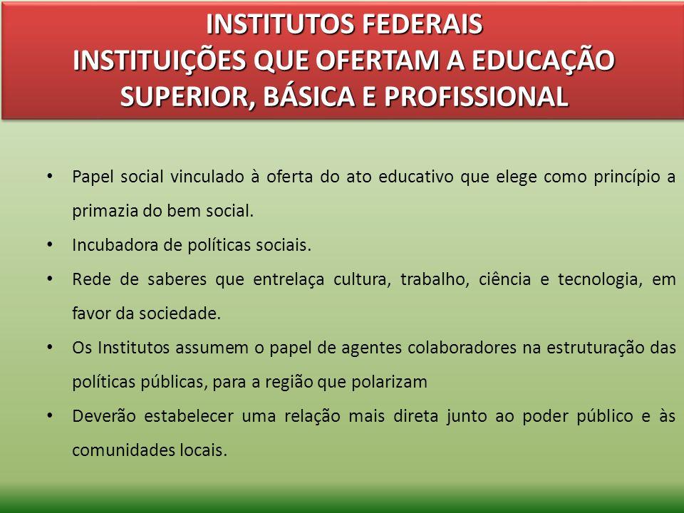 INSTITUTOS FEDERAIS INSTITUIÇÕES QUE OFERTAM A EDUCAÇÃO SUPERIOR, BÁSICA E PROFISSIONAL Papel social vinculado à oferta do ato educativo que elege com
