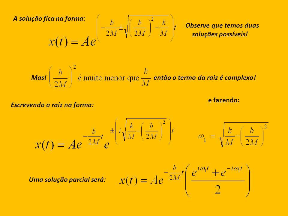 A solução fica na forma: Mas!então o termo da raiz é complexo! Escrevendo a raiz na forma: Uma solução parcial será: Observe que temos duas soluções p