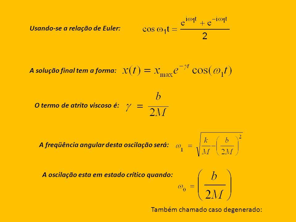 A solução final tem a forma: O termo de atrito viscoso é: Usando-se a relação de Euler: A freqüência angular desta oscilação será: A oscilação esta em