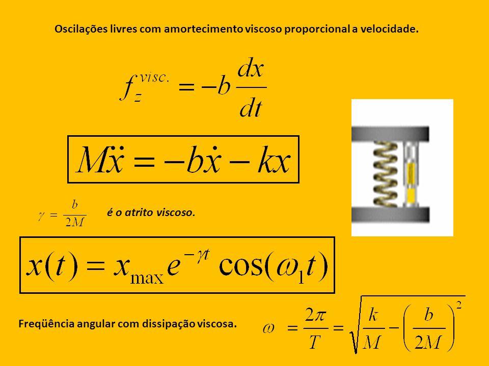 Oscilações livres com amortecimento viscoso proporcional a velocidade. Freqüência angular com dissipação viscosa. é o atrito viscoso.