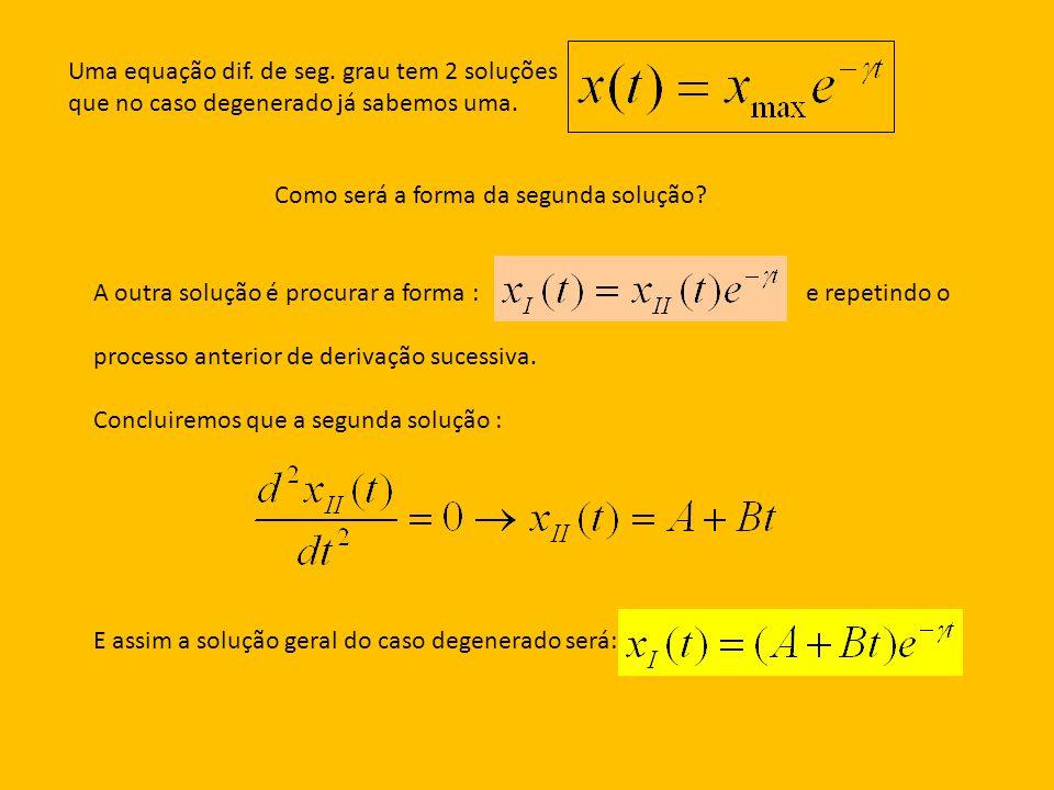 A outra solução é procurar a forma : e repetindo o processo anterior de derivação sucessiva. Concluiremos que a segunda solução : E assim a solução ge