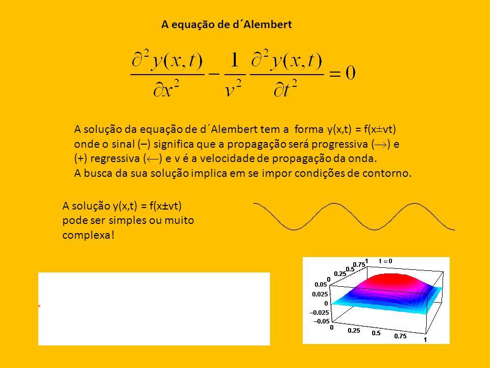 A equação de d´Alembert A solução da equação de d´Alembert tem a forma y(x,t) = f(x±vt) onde o sinal (–) significa que a propagação será progressiva (