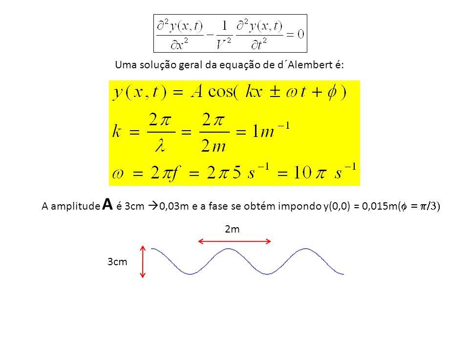 Uma solução geral da equação de d´Alembert é: A amplitude A é 3cm 0,03m e a fase se obtém impondo y(0,0) = 0,015m( 3cm 2m