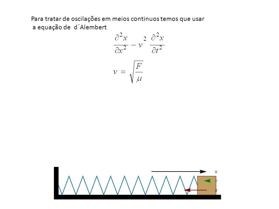 Para tratar de oscilações em meios continuos temos que usar a equação de d´Alembert
