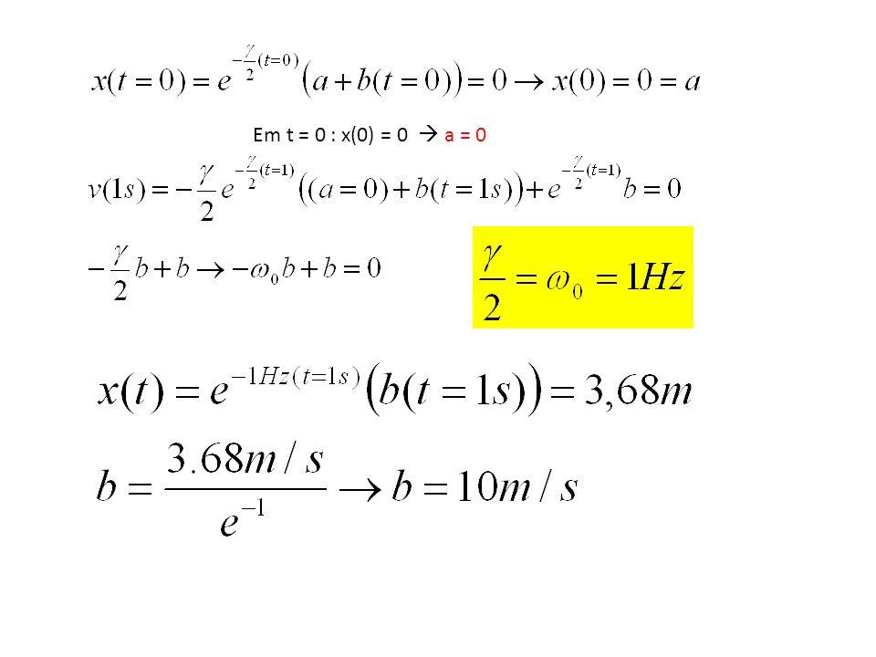 Item a: A velocidade inicial será: Item b: Para uma condição inicial de partida em Xo = 2m temos: A condição inicial de partida resulta que a = 2m A velocidade inicial é dada sendo 10m/s, então obtemos o valor de b: