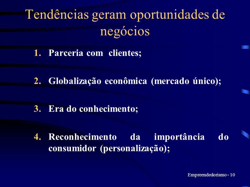 Empreendedorismo - 10 Tendências geram oportunidades de negócios 1.Parceria com clientes; 2.Globalização econômica (mercado único); 3.Era do conhecime