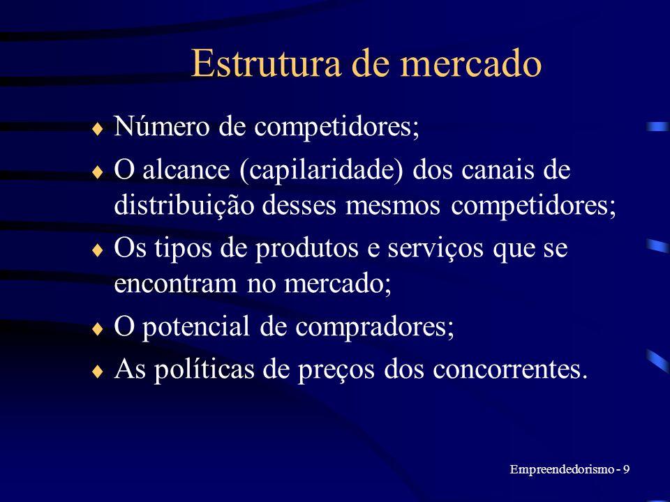 Empreendedorismo - 9 Estrutura de mercado Número de competidores; O alcance (capilaridade) dos canais de distribuição desses mesmos competidores; Os t