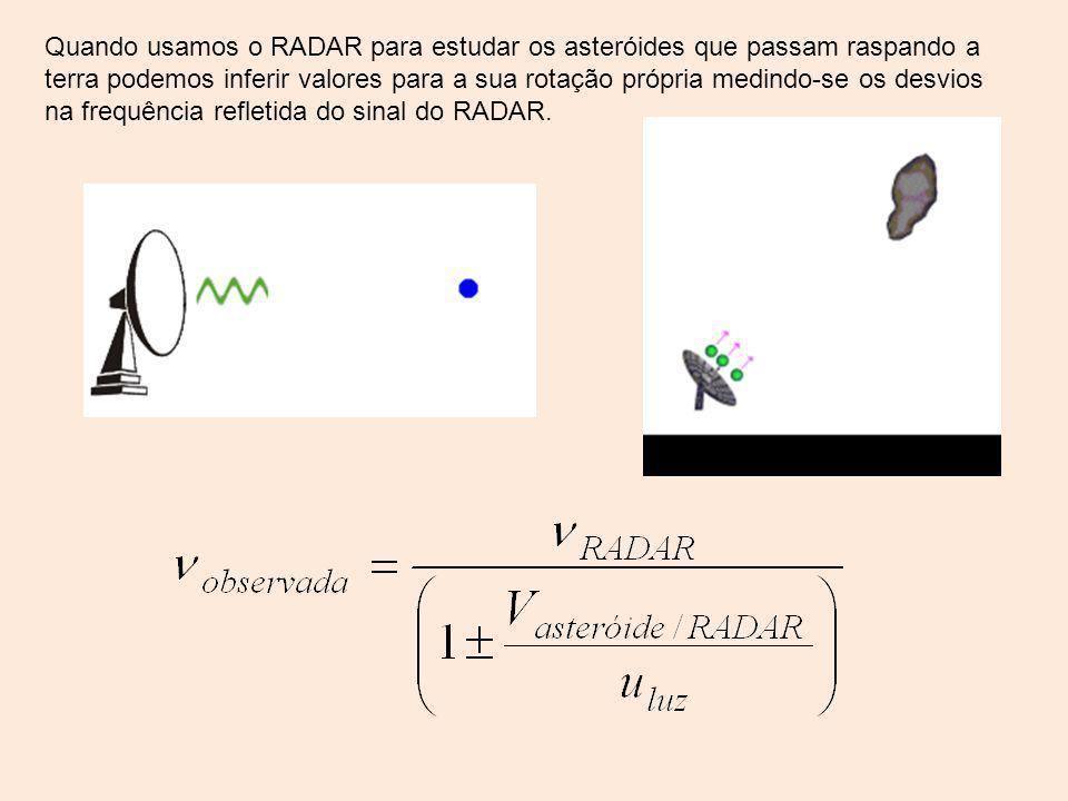 Quando usamos o RADAR para estudar os asteróides que passam raspando a terra podemos inferir valores para a sua rotação própria medindo-se os desvios na frequência refletida do sinal do RADAR.