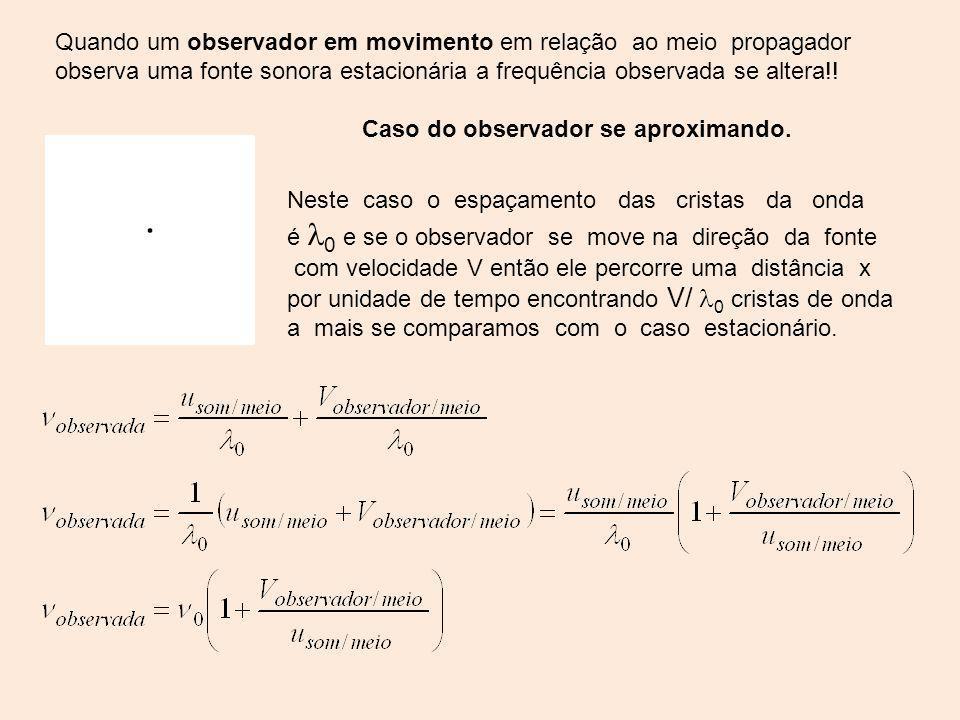 Quando um observador em movimento em relação ao meio propagador observa uma fonte sonora estacionária a frequência observada se altera!! Caso do obser