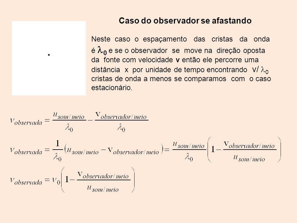 Caso do observador se afastando Neste caso o espaçamento das cristas da onda é 0 e se o observador se move na direção oposta da fonte com velocidade v então ele percorre uma distância x por unidade de tempo encontrando v/ 0 cristas de onda a menos se comparamos com o caso estacionário.