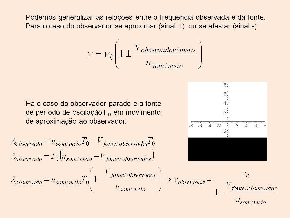Podemos generalizar as relações entre a frequência observada e da fonte. Para o caso do observador se aproximar (sinal +) ou se afastar (sinal -). Há
