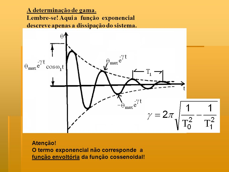 A determinação de gama Lembre-se! Aqui a função exponencial descreve apenas a dissipação do sistema. Atenção! O termo exponencial não corresponde a fu