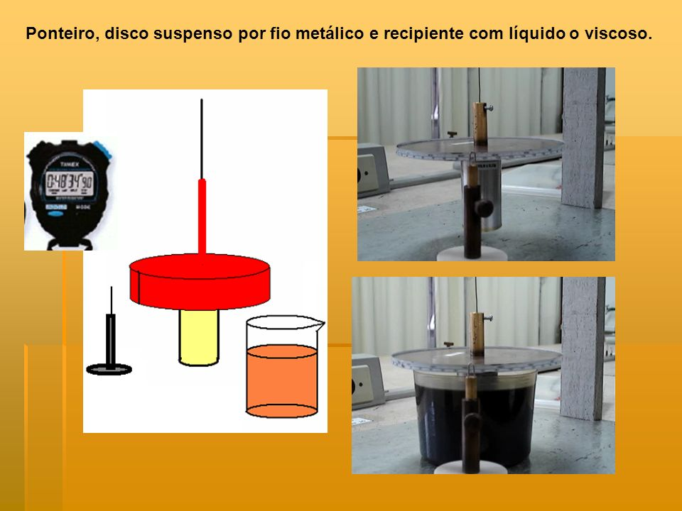 Ponteiro, disco suspenso por fio metálico e recipiente com líquido o viscoso.