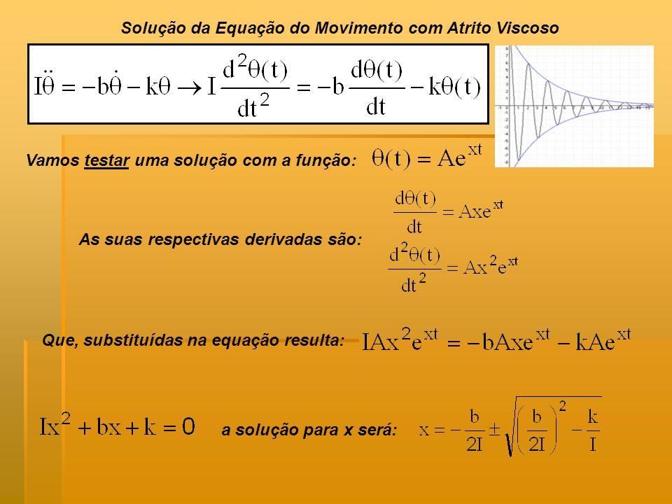 Vamos testar uma solução com a função: As suas respectivas derivadas são: Que, substituídas na equação resulta: Solução da Equação do Movimento com At