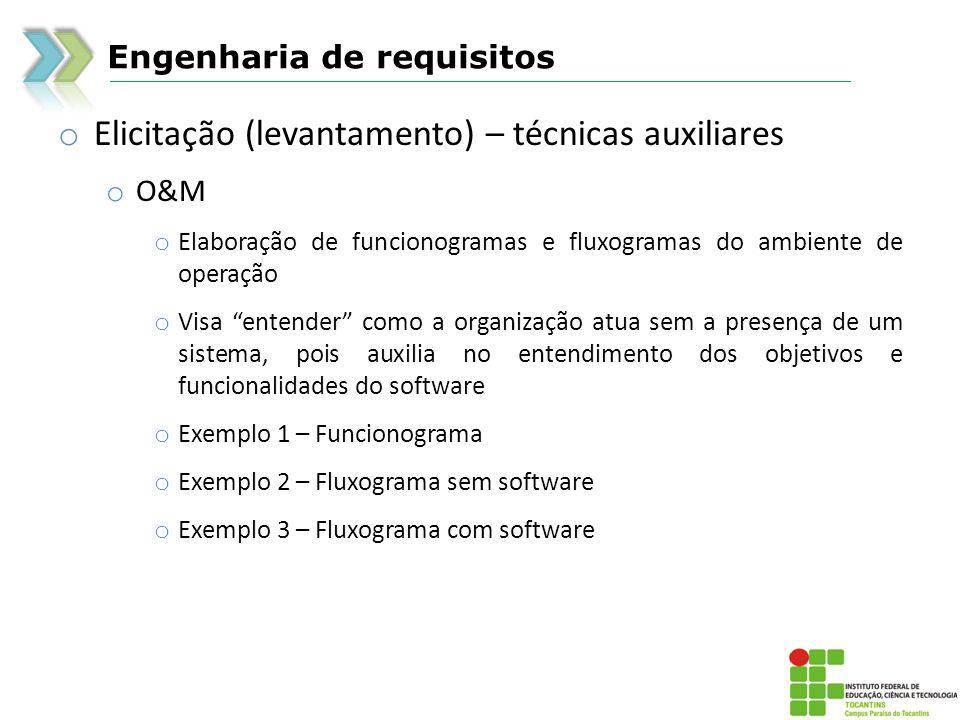 Engenharia de requisitos o Elicitação (levantamento) – técnicas auxiliares o O&M o Elaboração de funcionogramas e fluxogramas do ambiente de operação