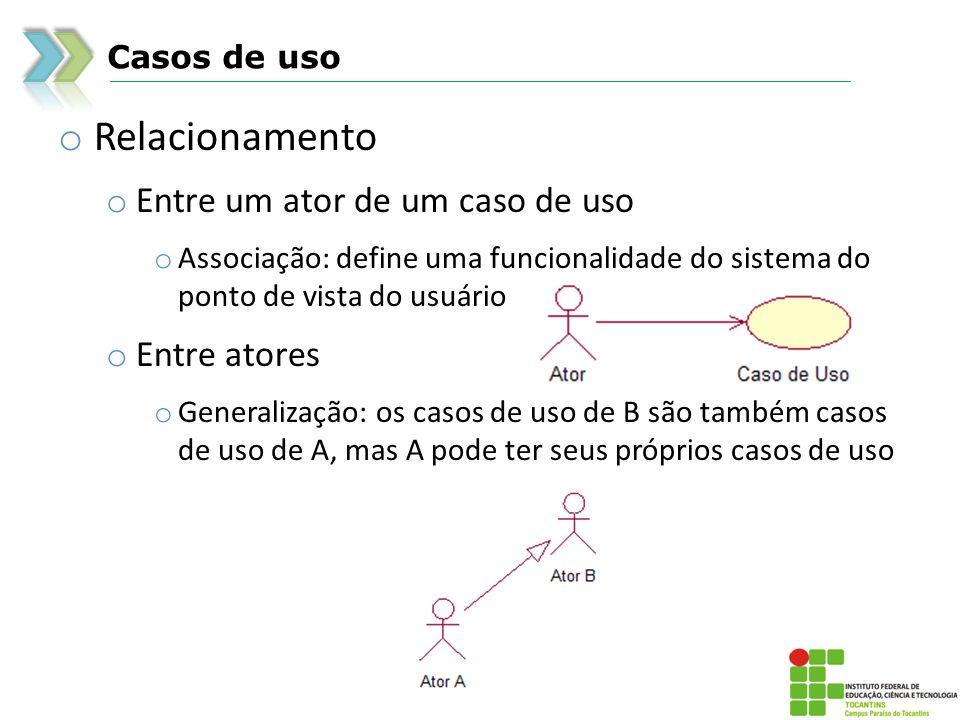 Casos de uso o Relacionamento o Entre um ator de um caso de uso o Associação: define uma funcionalidade do sistema do ponto de vista do usuário o Entr