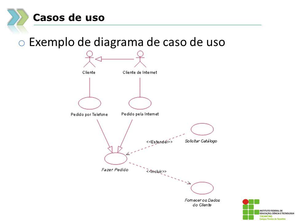 Casos de uso o Exemplo de diagrama de caso de uso