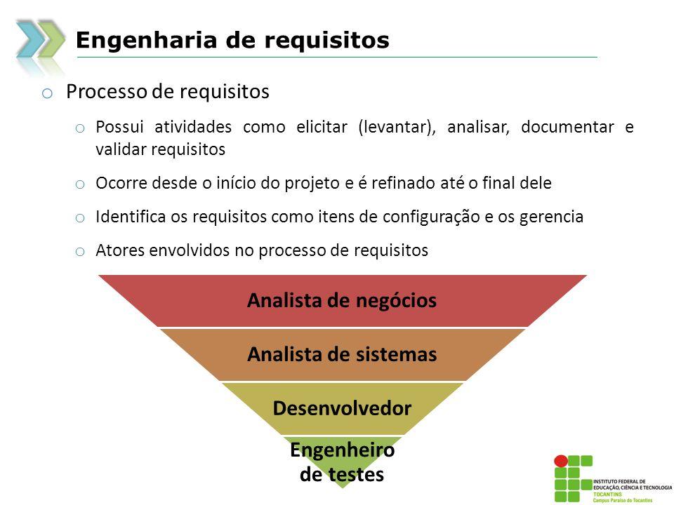 Engenharia de requisitos o Processo de requisitos o Possui atividades como elicitar (levantar), analisar, documentar e validar requisitos o Ocorre des