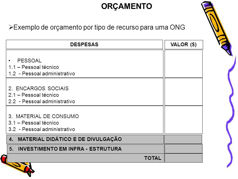 ORÇAMENTO Exemplo de orçamento por tipo de recurso para uma ONG DESPESAS PESSOAL 1.1 – Pessoal técnico 1.2 - Pessoal administrativo VALOR ($) 2. ENCAR