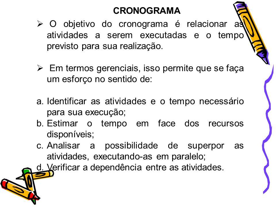 CRONOGRAMA O objetivo do cronograma é relacionar as atividades a serem executadas e o tempo previsto para sua realização. Em termos gerenciais, isso p