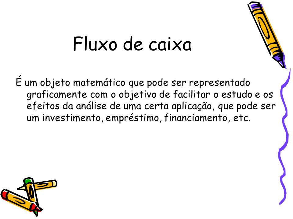 Fluxo de caixa É um objeto matemático que pode ser representado graficamente com o objetivo de facilitar o estudo e os efeitos da análise de uma certa