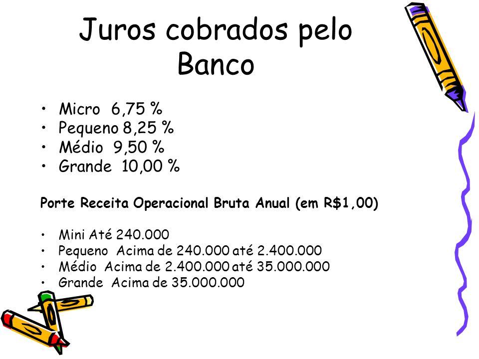 Juros cobrados pelo Banco Micro 6,75 % Pequeno 8,25 % Médio 9,50 % Grande 10,00 % Porte Receita Operacional Bruta Anual (em R$1,00) Mini Até 240.000 P